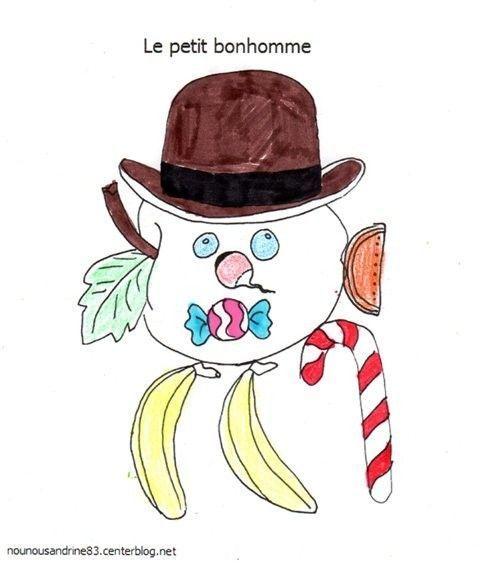 Bien connu manuelle : fruits et légumes : petit bonhomme PI06
