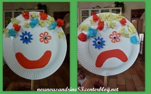 Activit manuelle cirque clown a deux visages - Activite manuelle assiette en carton ...