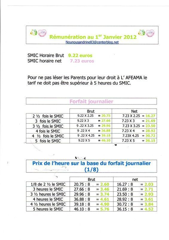 smic horaire 2012