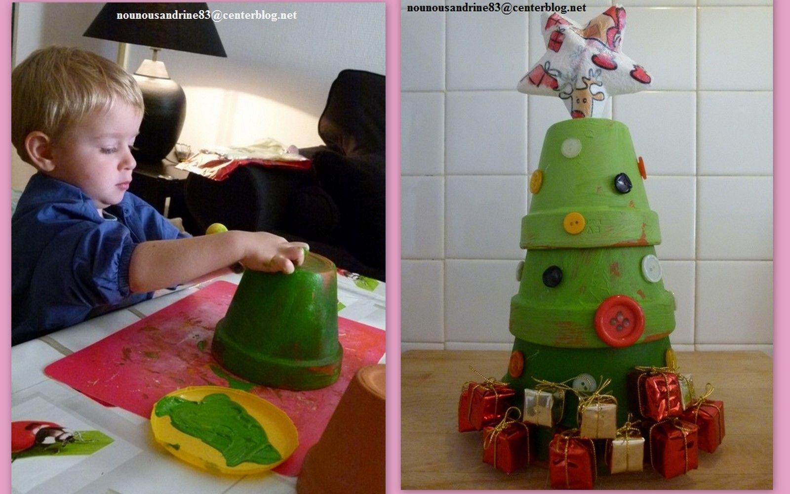 #406616 Activité Manuelle : Le Sapin De Noël 5591 idée de décoration de noel manuelle 1600x1000 px @ aertt.com